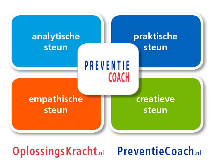 De PreventieCoach